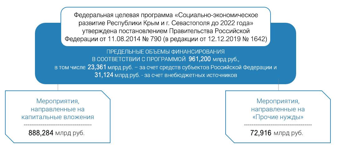 graf11 Общие сведения о Программе